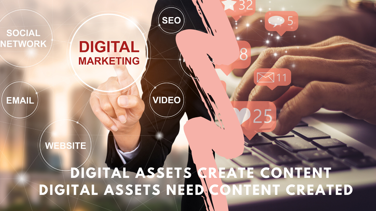 Digital Asset Optimisation