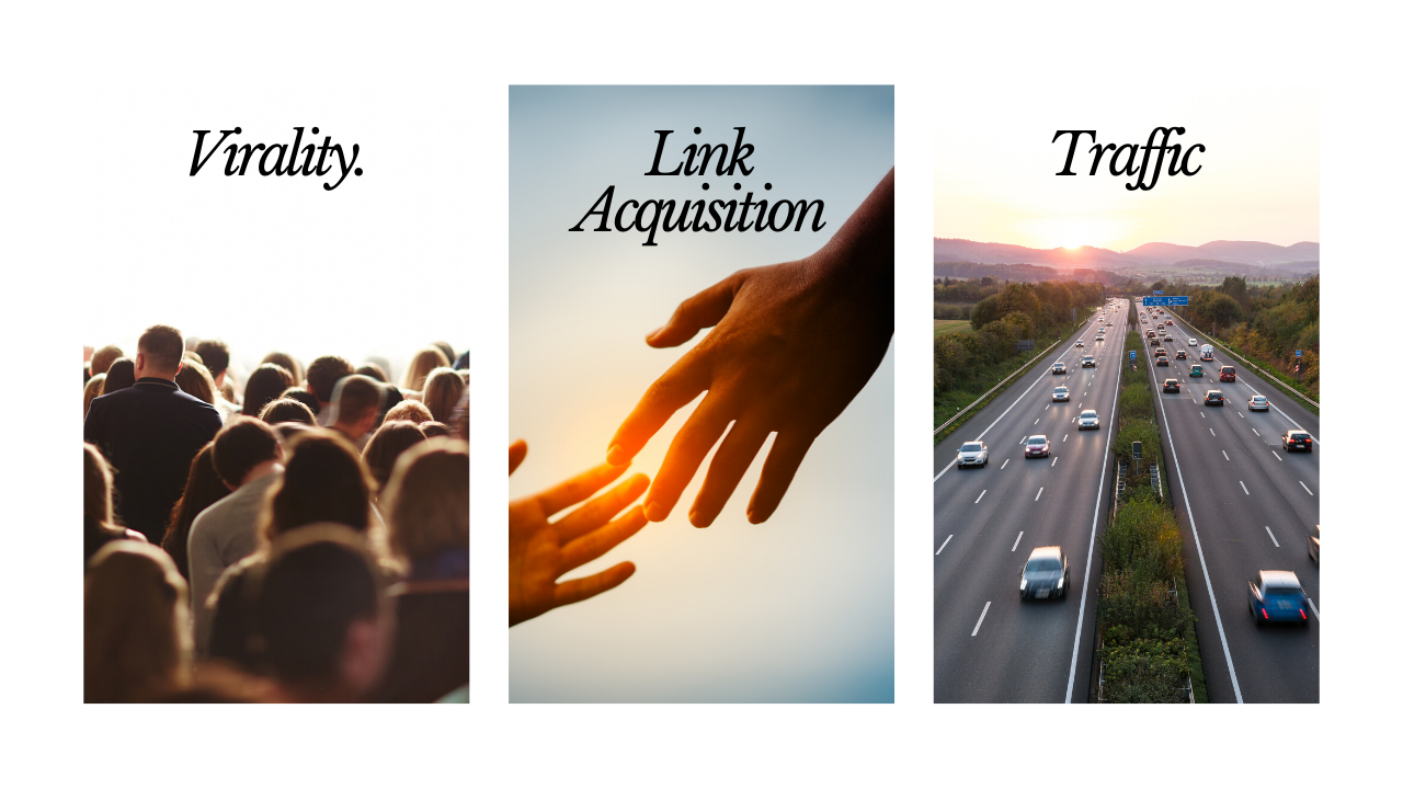 Virality Link aquistion and traffic